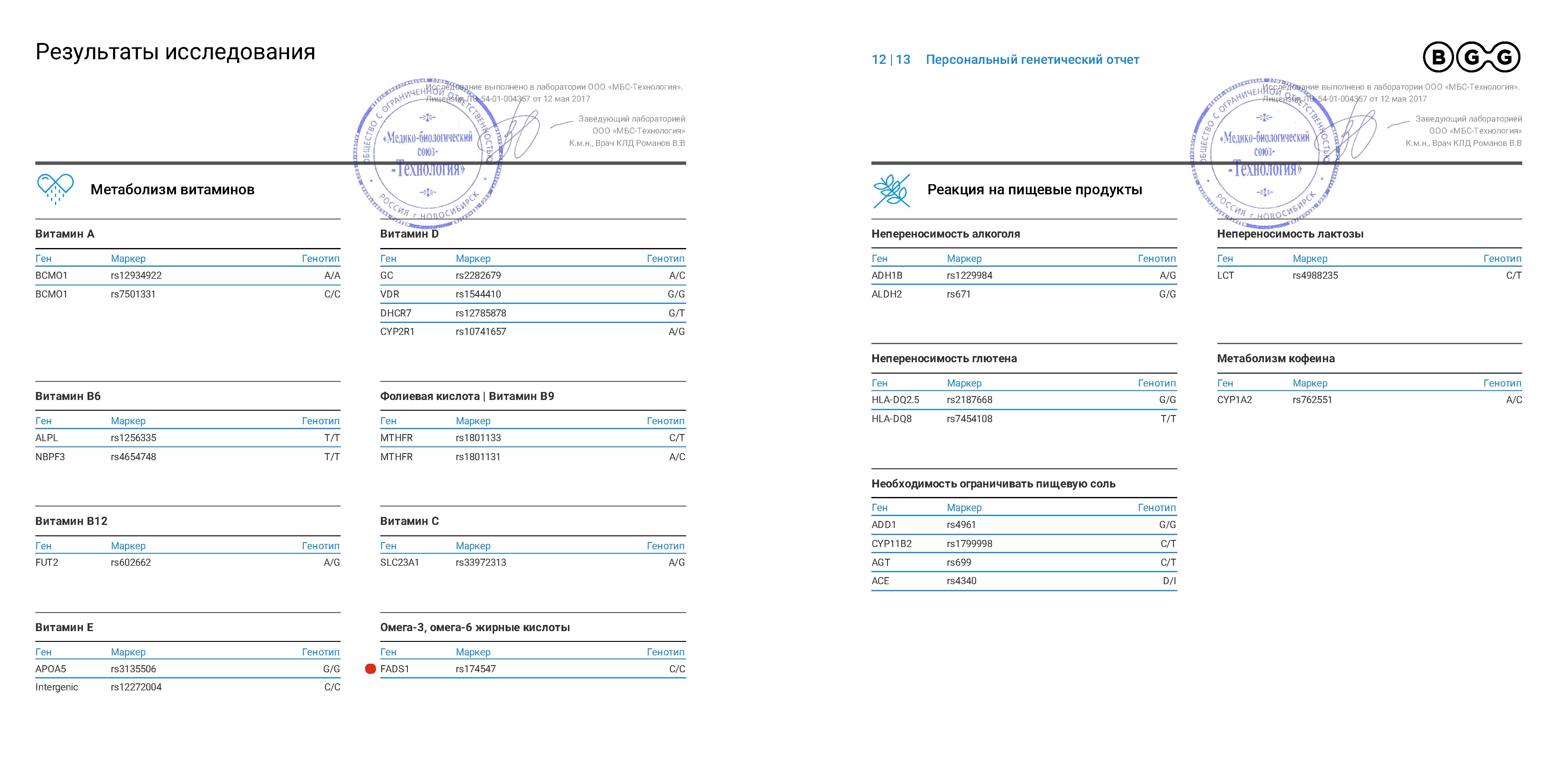 BGG_Диетология_пример отчета для врача_Страница_03