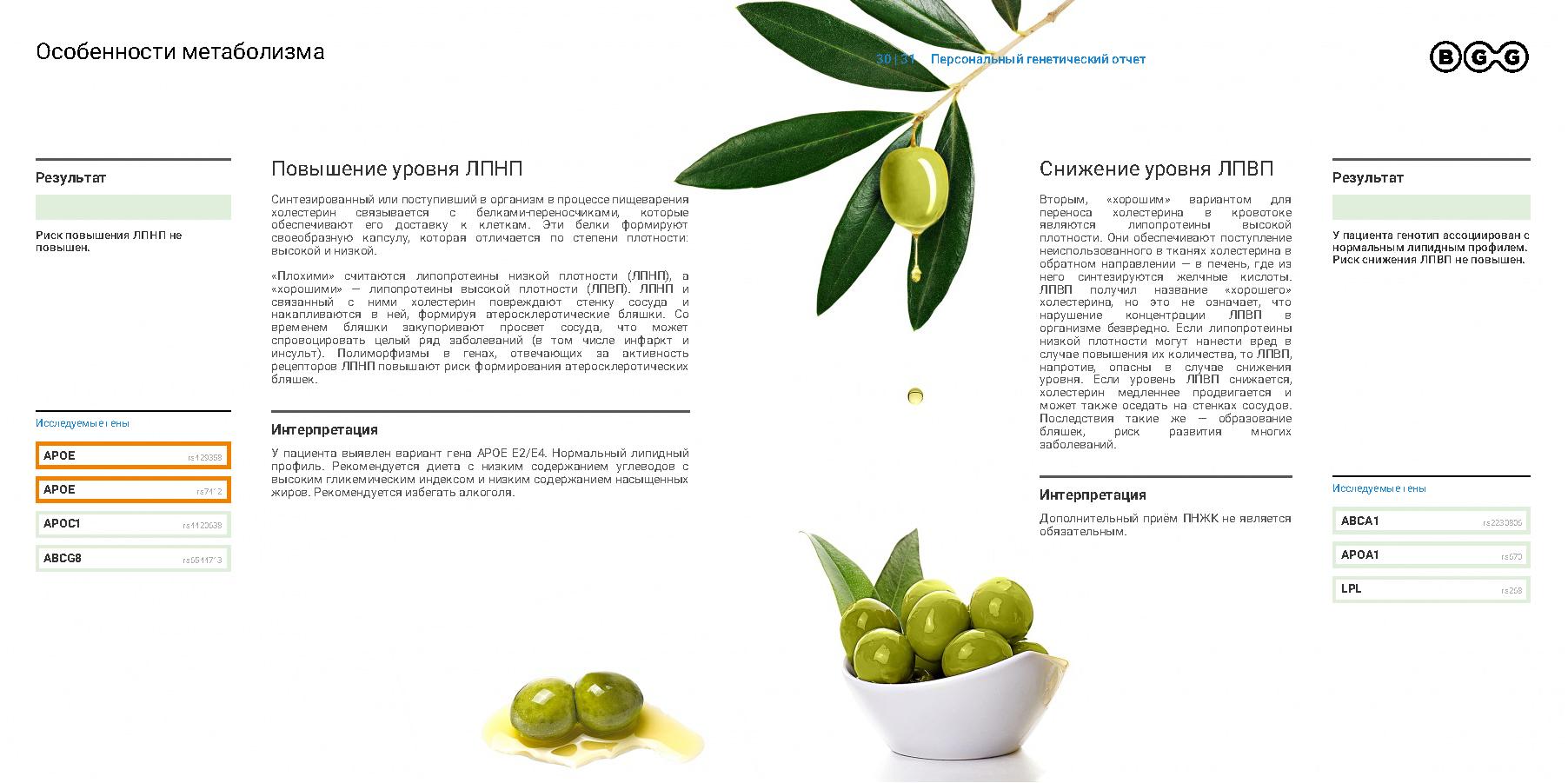 BGG_Диетология_пример отчета для врача_Страница_08