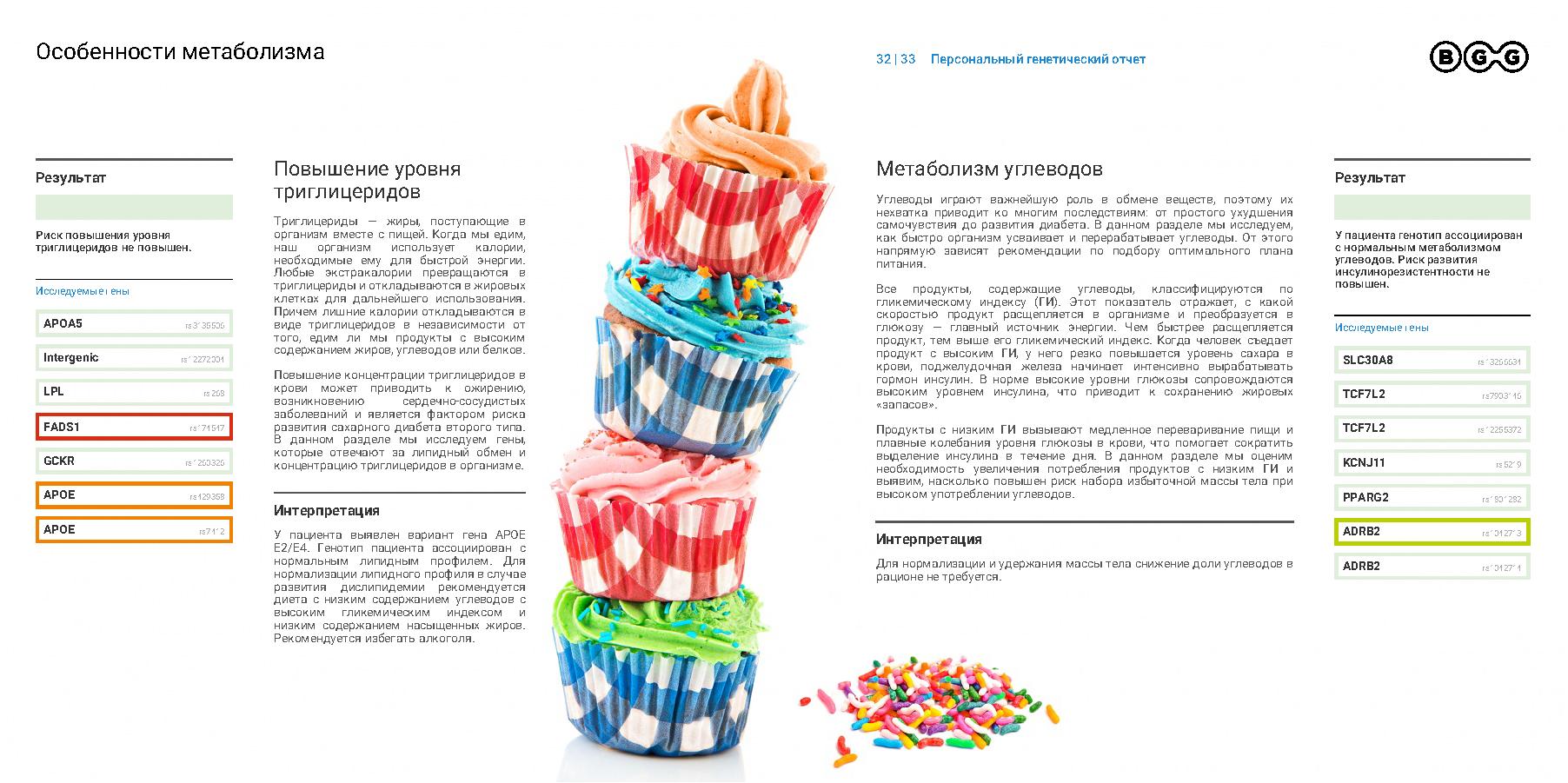 BGG_Диетология_пример отчета для врача_Страница_09
